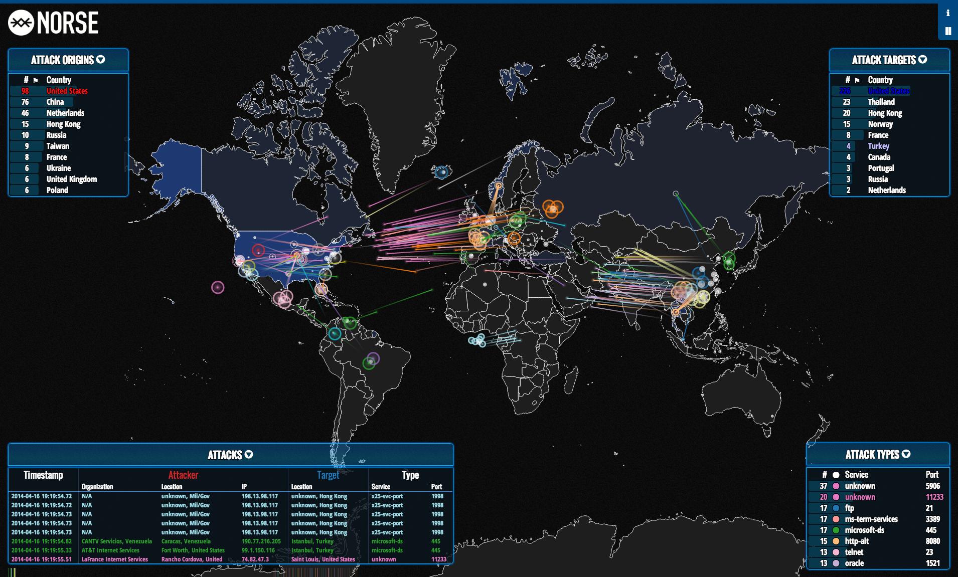 Sexta-feira Dyn. É o início da Guerra Cibernética?